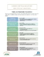 SEPB OP Review – Public Consultation Plan 2018-10-01